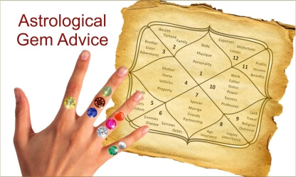 Astrological & Gemstone advice